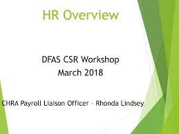 Hr Overview Dfas Csr Workshop March Ppt Download