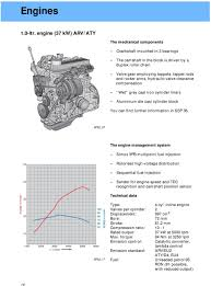engine gearbox combinations pdf arms hydraulic valve clearance compensation wet grey cast iron cylinder liners aluminium die cast cylinder