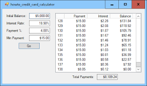 Calculator Credit Card Payment Calculate Credit Payments In C C Helperc Helper