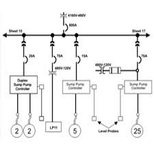 wiring diagrams petroed