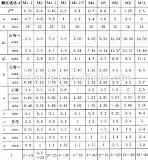 Bolt Head Size Chart Pdf Bedowntowndaytona Com
