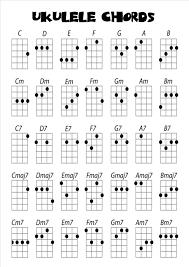 Ukulele Boogaloo Chord Chart Image Result For Ukulele Chord Chart In 2019 Ukulele Songs