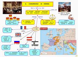 Mappa concettuale: Congresso di Vienna • Scuolissima.com