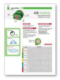 Albuz Nozzle Flow Chart Albuz Sprayline