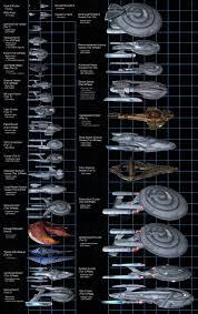 Ship Size Comparison Chart Star Trek Online Star Trek