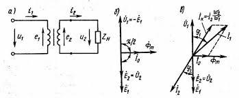 Электротехника Трансформаторы Рис 1 6