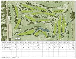 Footgolf Course Design Footgolf Park Hills Golf Course Freeport Il