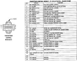 radio wiring diagram 2004 dodge durango linkinx com radio wiring diagram dodge durango simple images