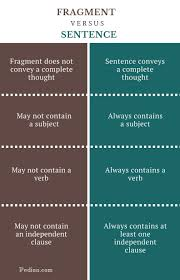 Difference Between Fragment And Sentence Learn English Grammar