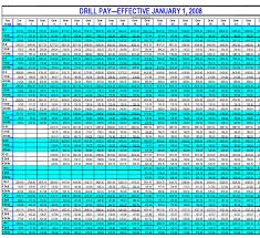 2014 Enlisted Military Pay Chart Evacuation Procedure Template Nz Reservist Pay Schedule