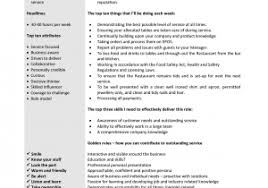 Resume For Waiter Job Download Now Waitress Resume Skills Examples ...