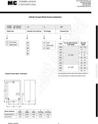 Eaton Magnetic Starters Pdf