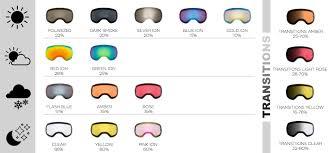 Spy Goggles Lens Chart Dragon Lumalens Snow Goggle Lens Guide Sportrx