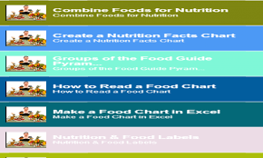 Food Nutrition Chart Excel Amazon Com Food Nutrition Chart Appstore For Android