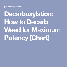 Decarb Chart Pin On Special Recipes