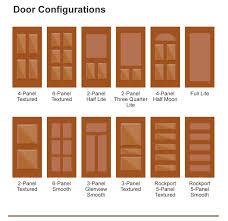 Decorating door types pics : 58 Types of Front Door Designs for Houses (Photos)
