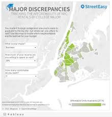where can you afford to live in nyc