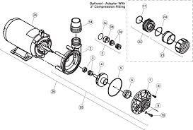 aqua flo pump wiring diagram complete wiring diagrams \u2022 Hot Tub Pump Wiring aquaflo flo master fmhp series side discharge spa pump rh spapartsshop com aqua flo bronze
