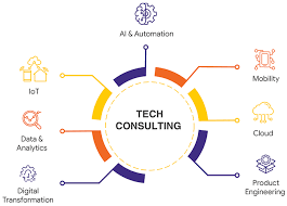 Product Engineering Tech Consulting Services Technology Consulting Solutions