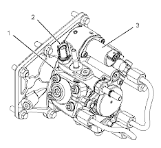 cat c7 engine sensor diagram cat auto wiring diagram schematic cat c7 injection pump cat image about wiring diagram on cat c7 engine sensor diagram