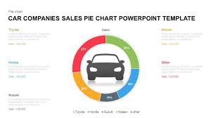 Sales Pie Chart Car Companies Sales Pie Chart Template For Powerpoint Keynote