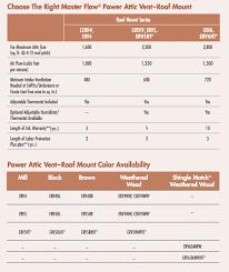 gaf masterflow power roof ventilator Master Flow H1 Humidistat Wiring Diagram Honeywell HE360 Wiring-Diagram