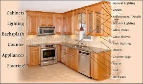 attractive kitchen cabinet door refacing design ideas of kitchen
