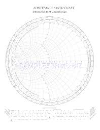The Smith Chart Pdf Preview Pdf Admittance Smith Chart 1