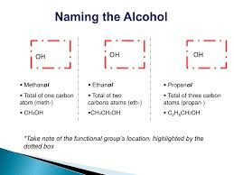 Alcohol Ppt Slides