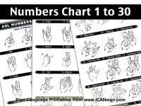 Sign Language Numbers 1 100 Chart American Sign Language Fingerspelling Chart Asl