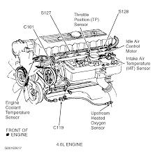 1998 jeep grand cherokee radio wiring diagram boulderrail org 2000 Jeep Grand Cherokee Laredo Wiring Diagram 1998 jeep tj radio wiring diagram wirdig readingrat net entrancing grand 2000 jeep grand cherokee limited wiring diagram