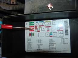 sparky s answers 2000 cadillac deville runs poorly code p0102 i am pointing to the ign 1 fuse on the fuse box layout in the next picture