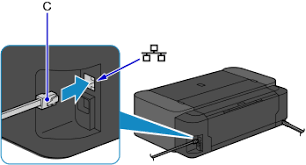 canon pixma manuals pro 100s series setup guide figure connecting ethernet cable