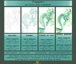 commission sheet my little pony commission sheet closed by varaann on deviantart