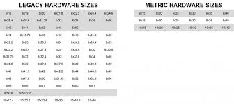 Rockshox Weight Chart New Rockshox Super Deluxe Deluxe Full Details And Weights