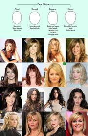 Finding The Right Hairstyle choosing hairstyle for face shape hairstyles 1441 by stevesalt.us