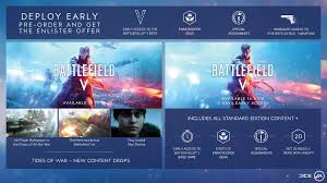 All You Need To Know About The Battlefield V Editions And