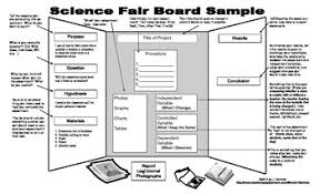 Template For Science Fair Project Science Fair Display Board Sample Tpt