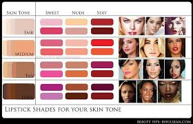 Find The Perfect Lip Color For Your Skin Tone Colors For