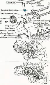 Belt: 17 Extraordinary 2000 Toyota Camry Timing Belt. 2000 Toyota ...