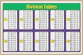 Division Chart To 12 62 Up To Date Math Division Chart 1 12