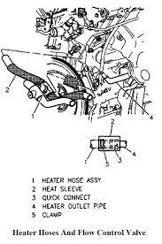 similiar 2000 pontiac grand prix 3800 engine diagram keywords post coolant leak 2000 pontiac grand prix 3800 engine diagram get