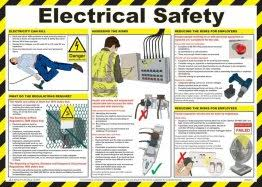 Electric Shock Treatment Chart In Hindi Pdf Electric Shock Treatment Guide Poster Laminated 59cm X 42cm