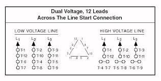 wye start delta run motor wiring diagram wiring diagram 12 wire motor wiring diagram nilza