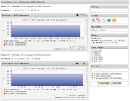 Hyper Chart How To Monitor Hyper V Performance Using Pnp4nagios