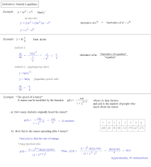 the 25 best logarithmic functions ideas on algebra