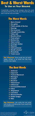 Best And Worst Words For Your Resume Worknet Dupage Career Center