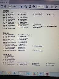 Bears Depth Chart 2017