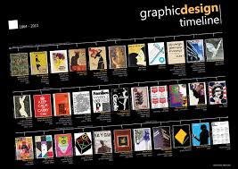 graphic design time line kalimna s blog graphic design timeline