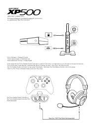 px5 xp500 delta xbox one setup diagrams turtle beach headset audio controller for xbox one controllers out a 3 5mm headset jack